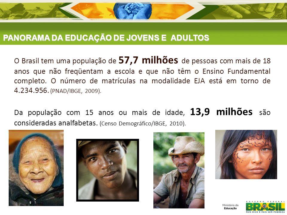 PANORAMA DA EDUCAÇÃO DE JOVENS E ADULTOS
