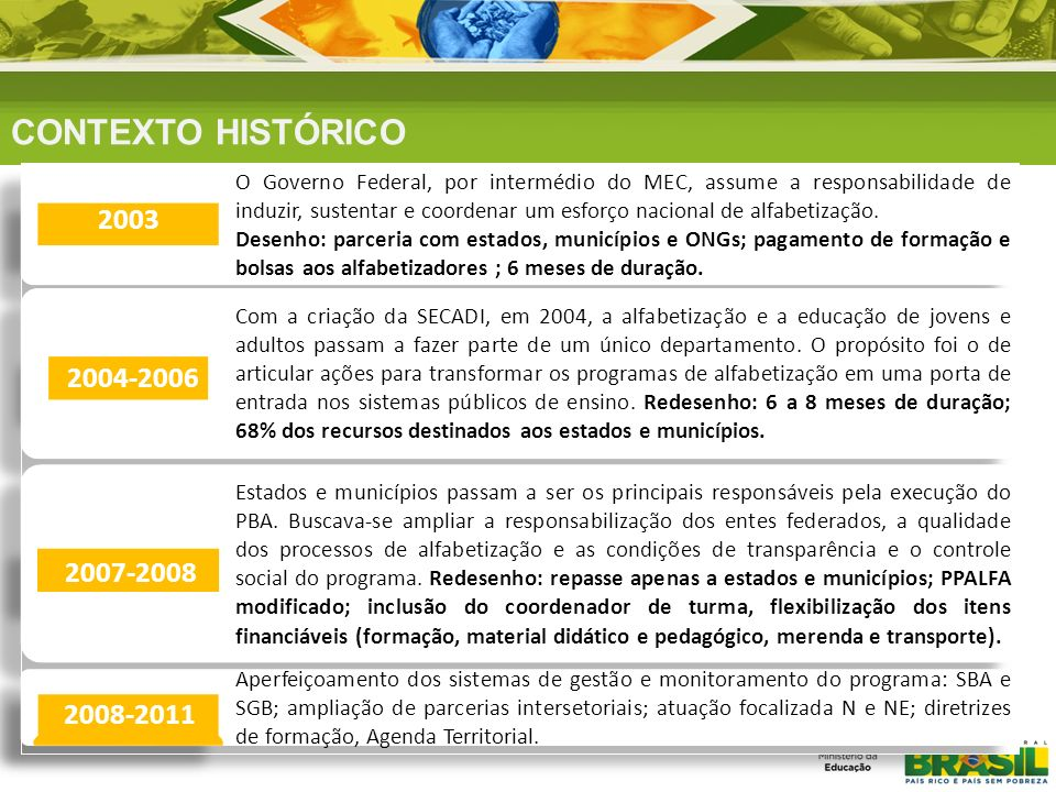 CONTEXTO HISTÓRICO 2003 2004-2006 2007-2008 2008-2011
