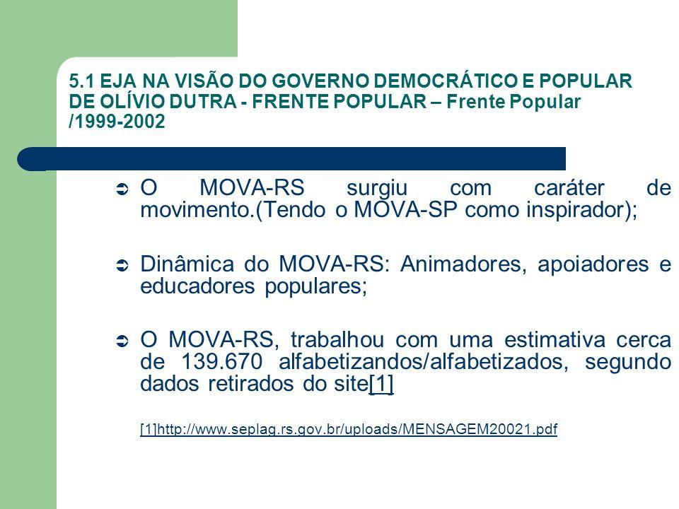 Dinâmica do MOVA-RS: Animadores, apoiadores e educadores populares;
