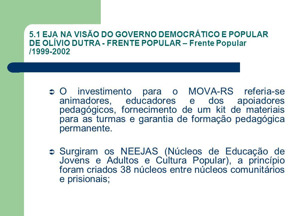 5.1 EJA NA VISÃO DO GOVERNO DEMOCRÁTICO E POPULAR DE OLÍVIO DUTRA - FRENTE POPULAR – Frente Popular /1999-2002