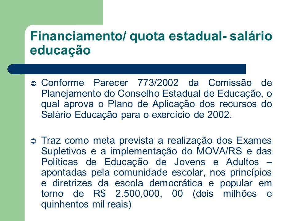 Financiamento/ quota estadual- salário educação