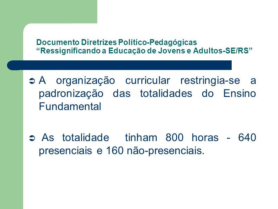 Documento Diretrizes Político-Pedagógicas Ressignificando a Educação de Jovens e Adultos-SE/RS