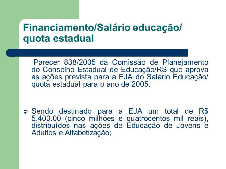 Financiamento/Salário educação/ quota estadual