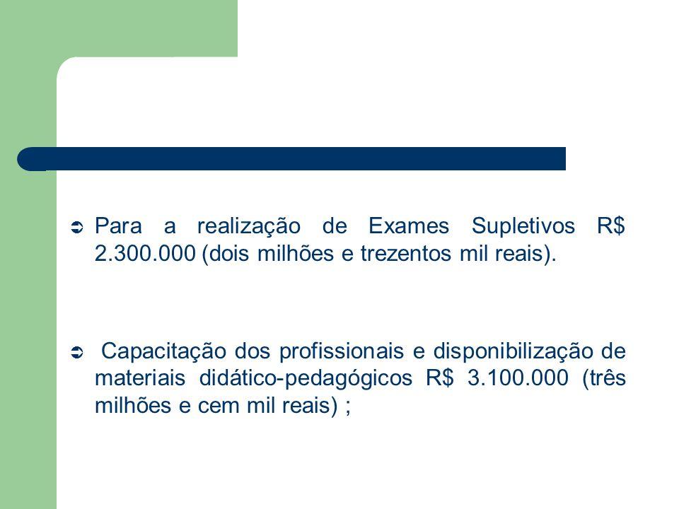 Para a realização de Exames Supletivos R$ 2. 300