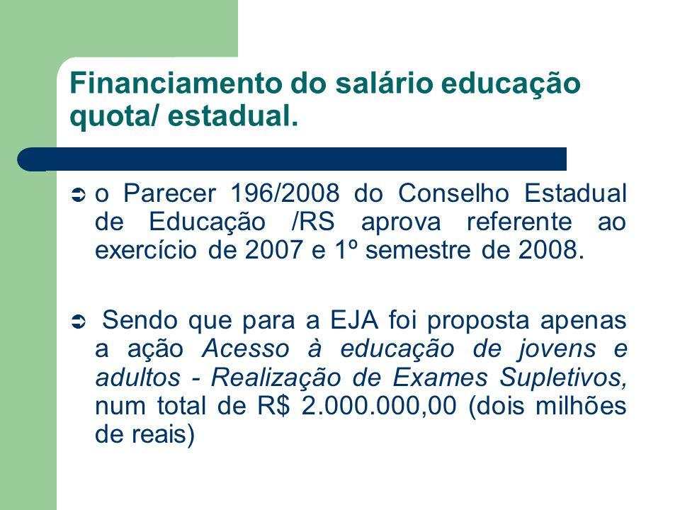 Financiamento do salário educação quota/ estadual.