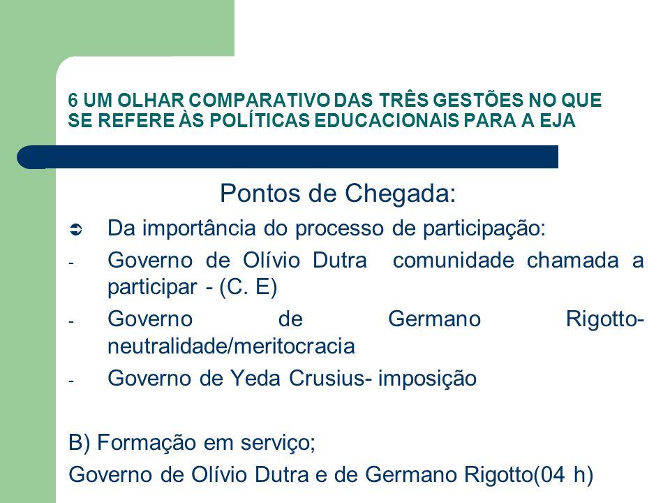 Pontos de Chegada: Da importância do processo de participação:
