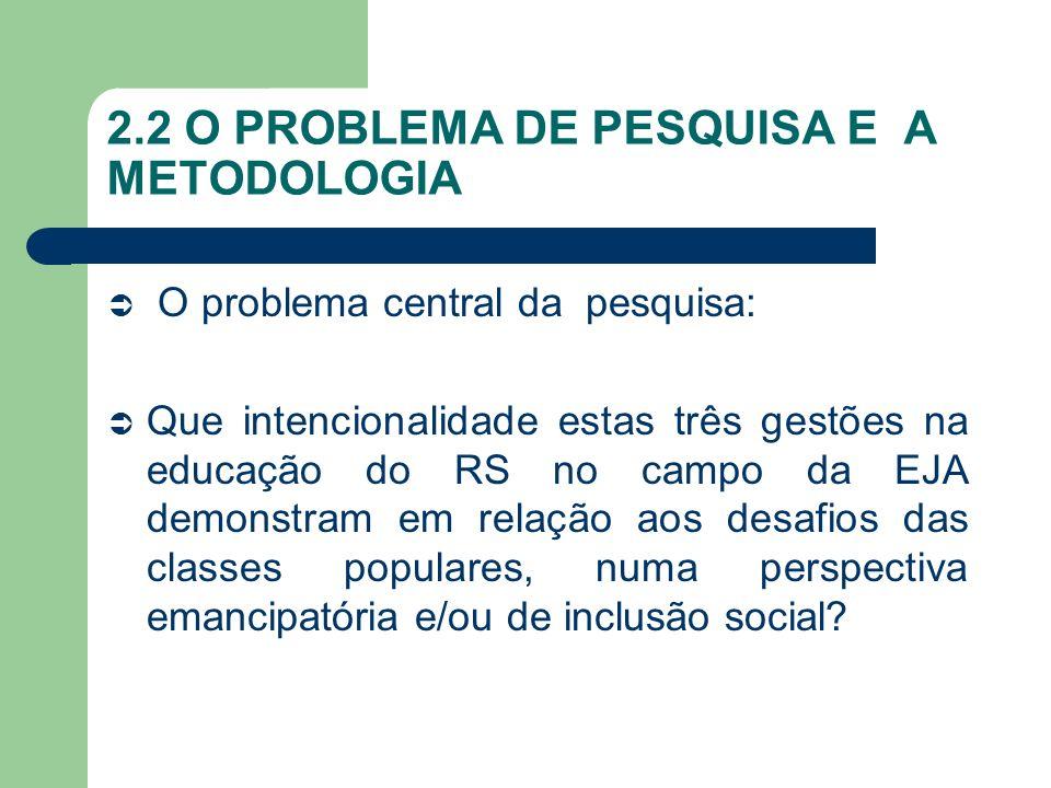 2.2 O PROBLEMA DE PESQUISA E A METODOLOGIA
