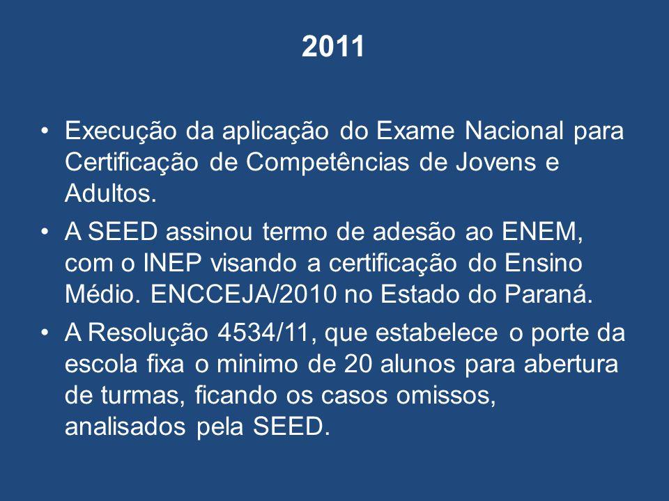 2011 Execução da aplicação do Exame Nacional para Certificação de Competências de Jovens e Adultos.