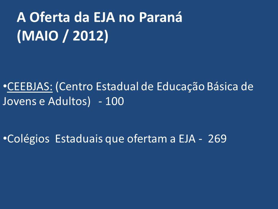 A Oferta da EJA no Paraná (MAIO / 2012)