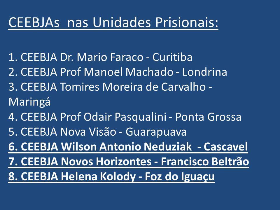 CEEBJAs nas Unidades Prisionais: