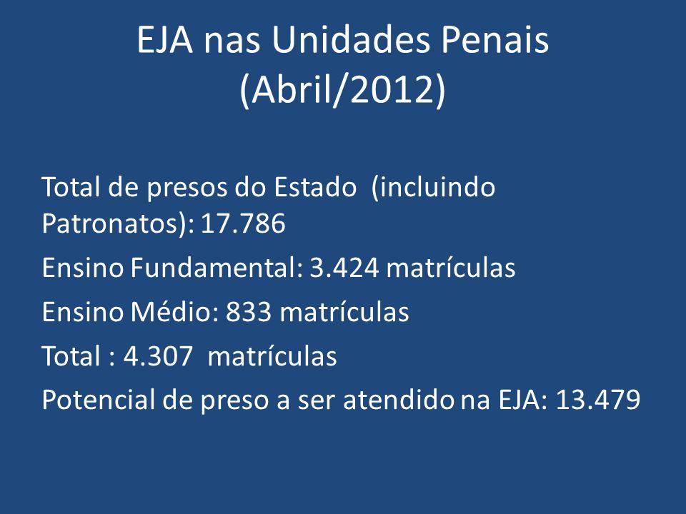 EJA nas Unidades Penais (Abril/2012)