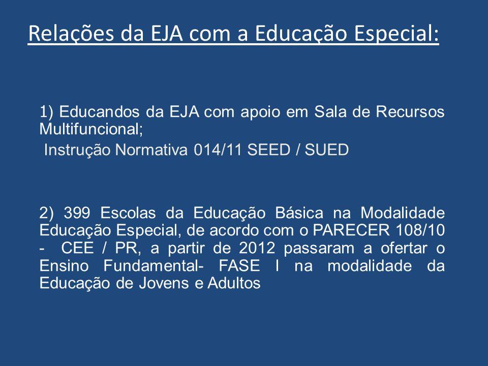 Relações da EJA com a Educação Especial: