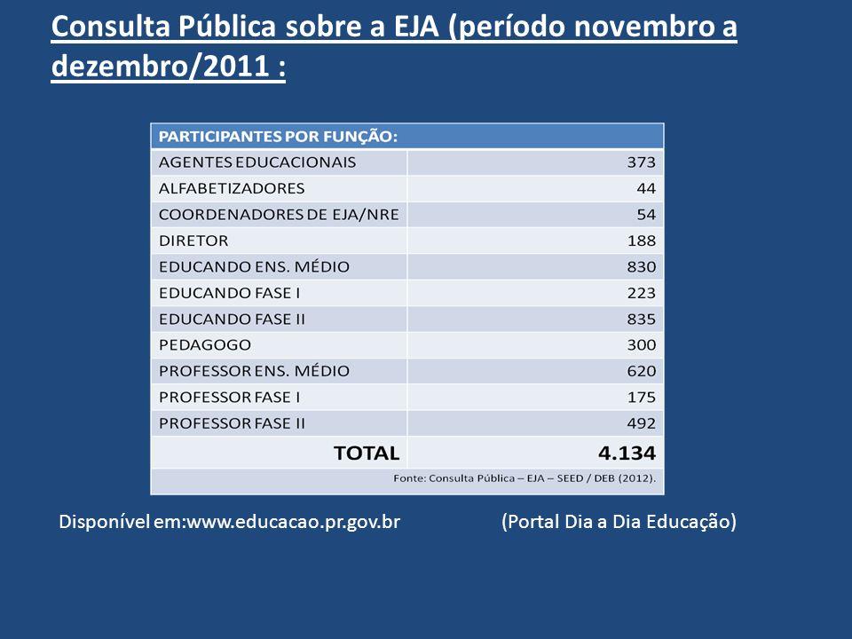 Consulta Pública sobre a EJA (período novembro a dezembro/2011 :
