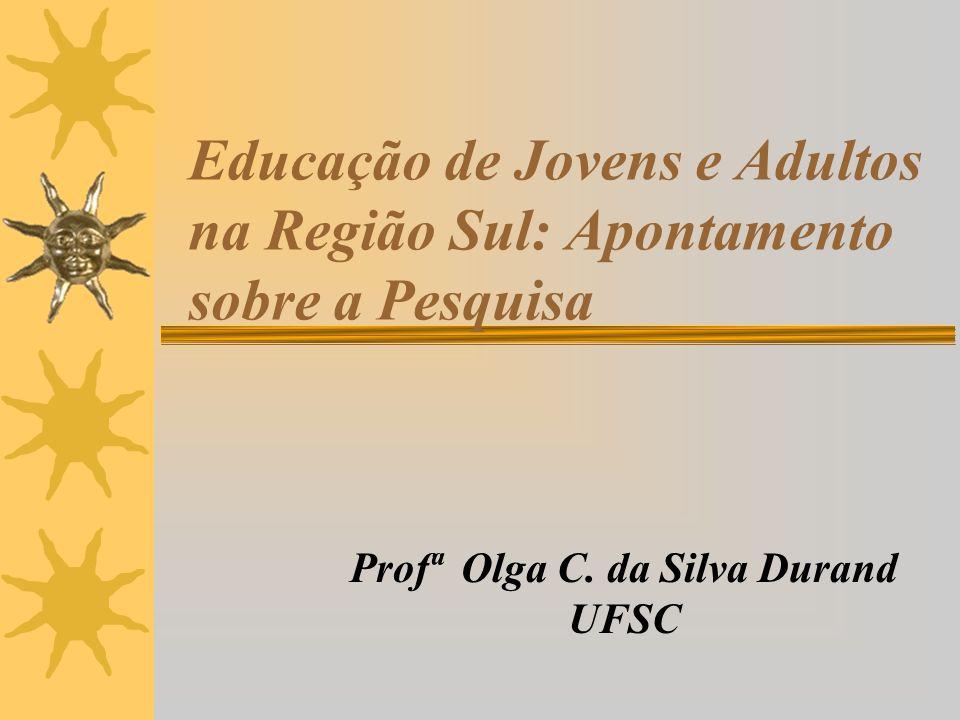 Profª Olga C. da Silva Durand UFSC