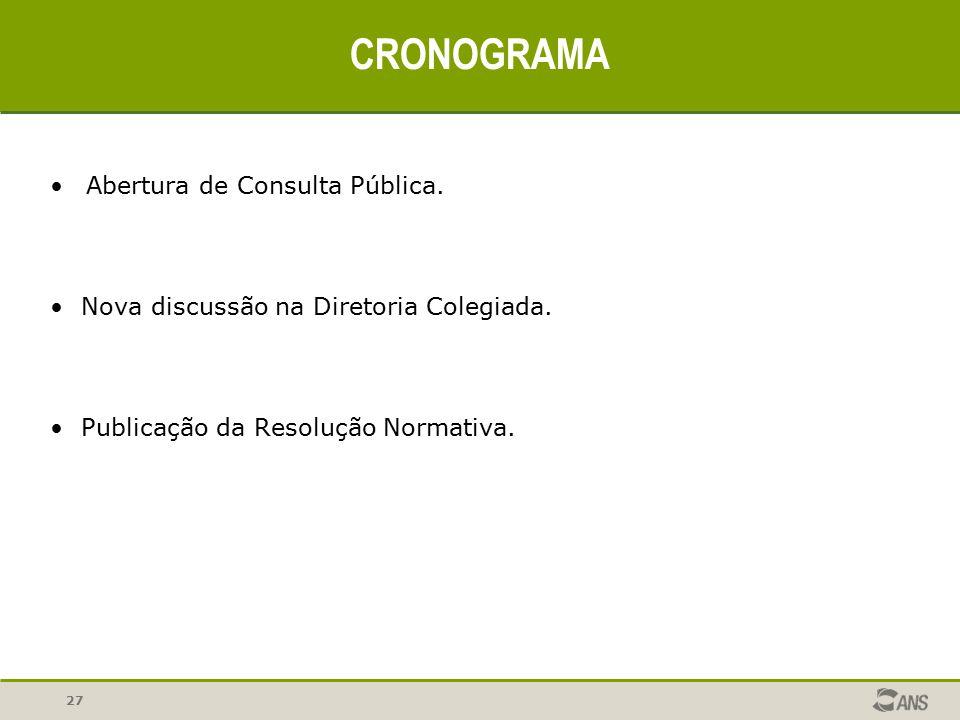 CRONOGRAMA • Abertura de Consulta Pública.