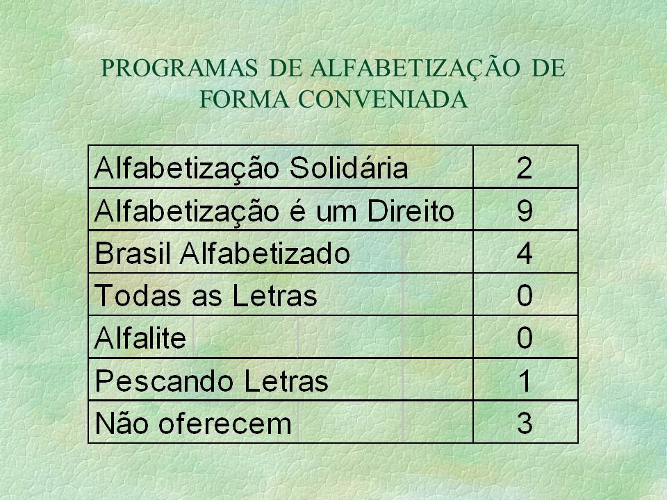 PROGRAMAS DE ALFABETIZAÇÃO DE FORMA CONVENIADA