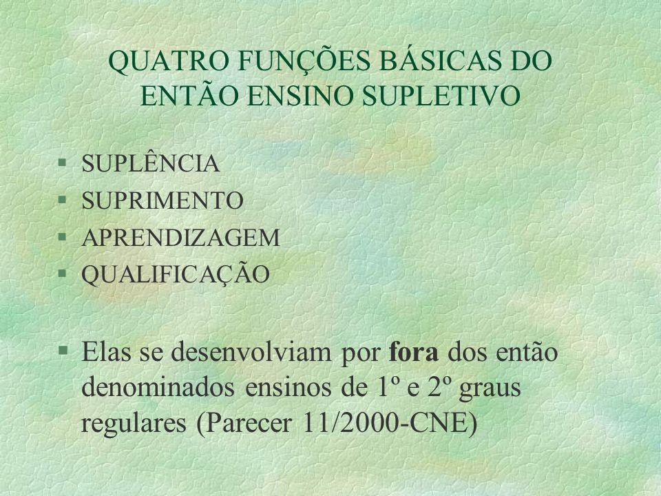 QUATRO FUNÇÕES BÁSICAS DO ENTÃO ENSINO SUPLETIVO