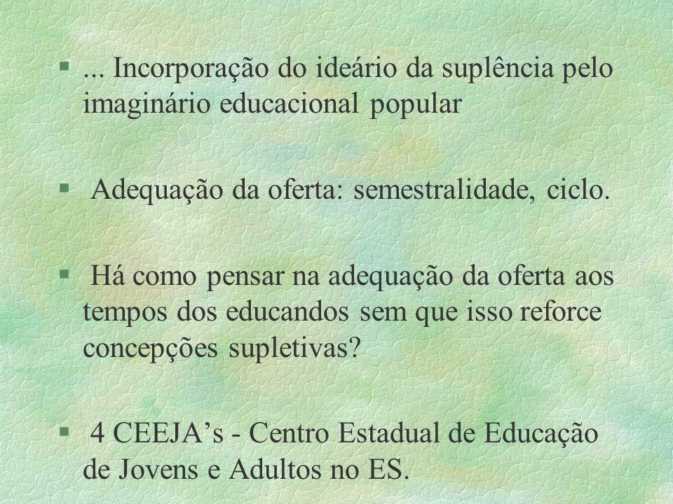 ... Incorporação do ideário da suplência pelo imaginário educacional popular