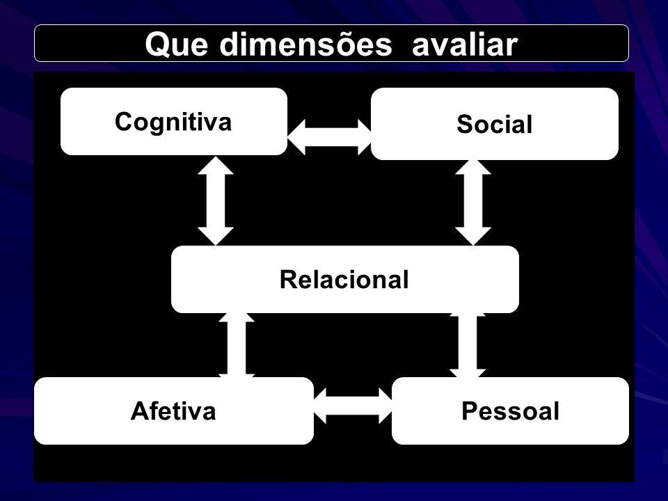 Que dimensões avaliar Cognitiva Social Relacional Afetiva Pessoal