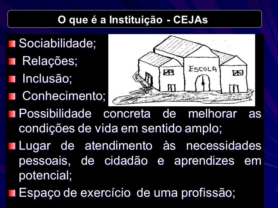 O que é a Instituição - CEJAs