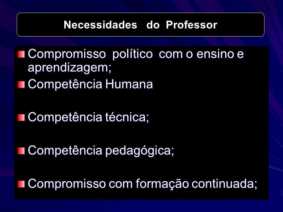 Necessidades do Professor