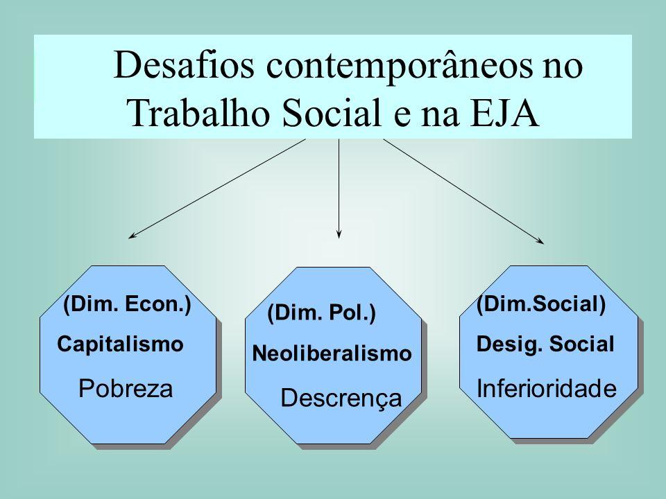 Desafios contemporâneos no Trabalho Social e na EJA