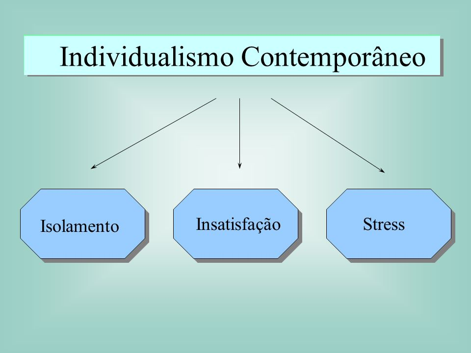 Individualismo Contemporâneo
