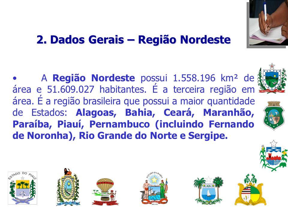 2. Dados Gerais – Região Nordeste