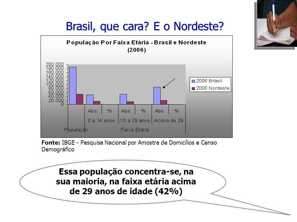 Brasil, que cara E o Nordeste
