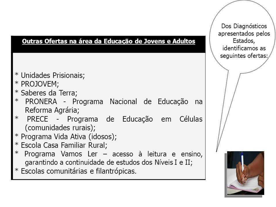 Outras Ofertas na área da Educação de Jovens e Adultos