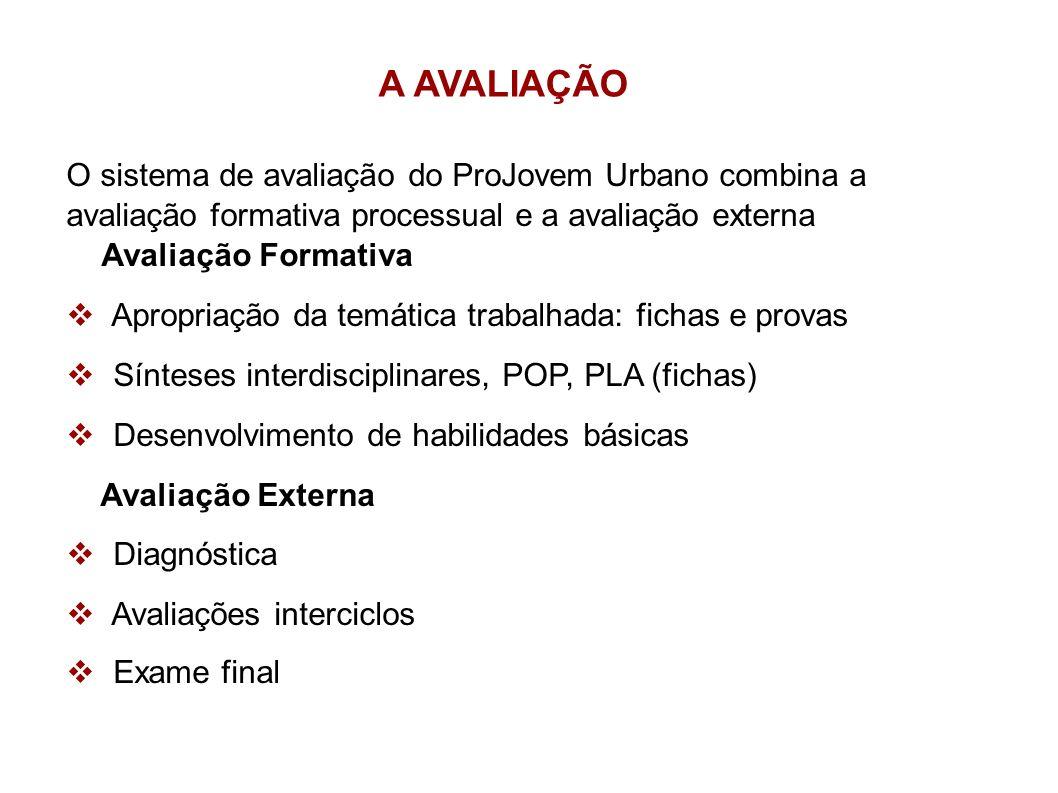 A AVALIAÇÃOO sistema de avaliação do ProJovem Urbano combina a avaliação formativa processual e a avaliação externa.