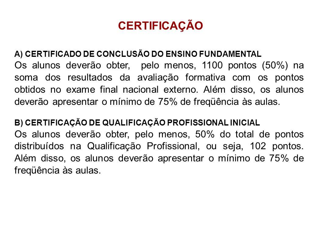 CERTIFICAÇÃO A) CERTIFICADO DE CONCLUSÃO DO ENSINO FUNDAMENTAL.