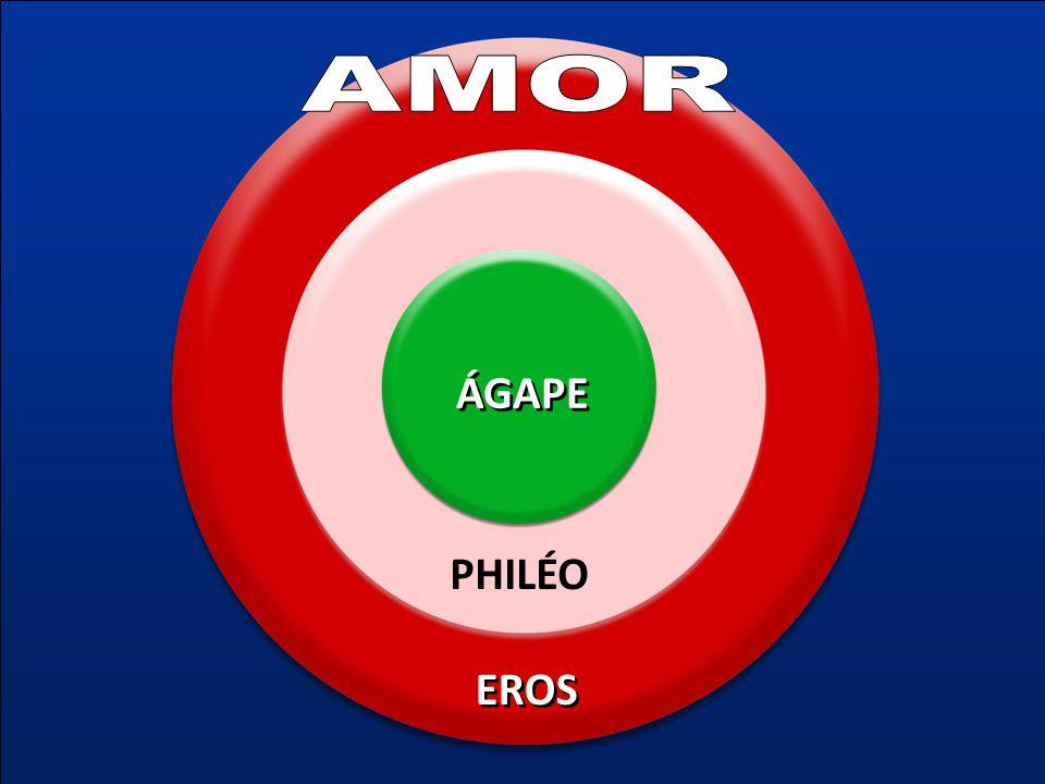 ÁGAPE PHILÉO EROS