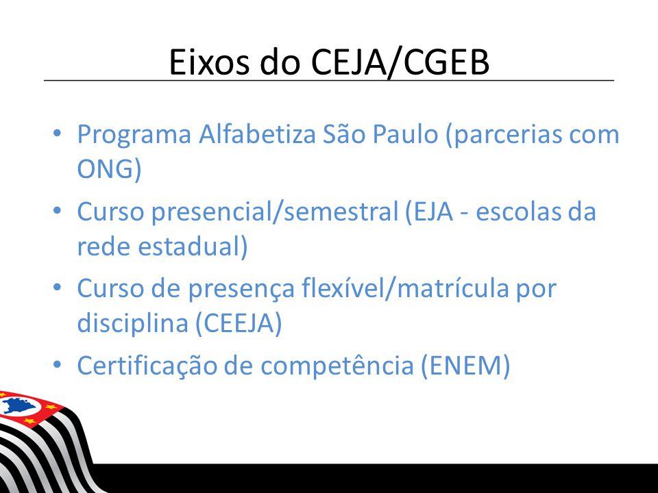 Eixos do CEJA/CGEB Programa Alfabetiza São Paulo (parcerias com ONG)