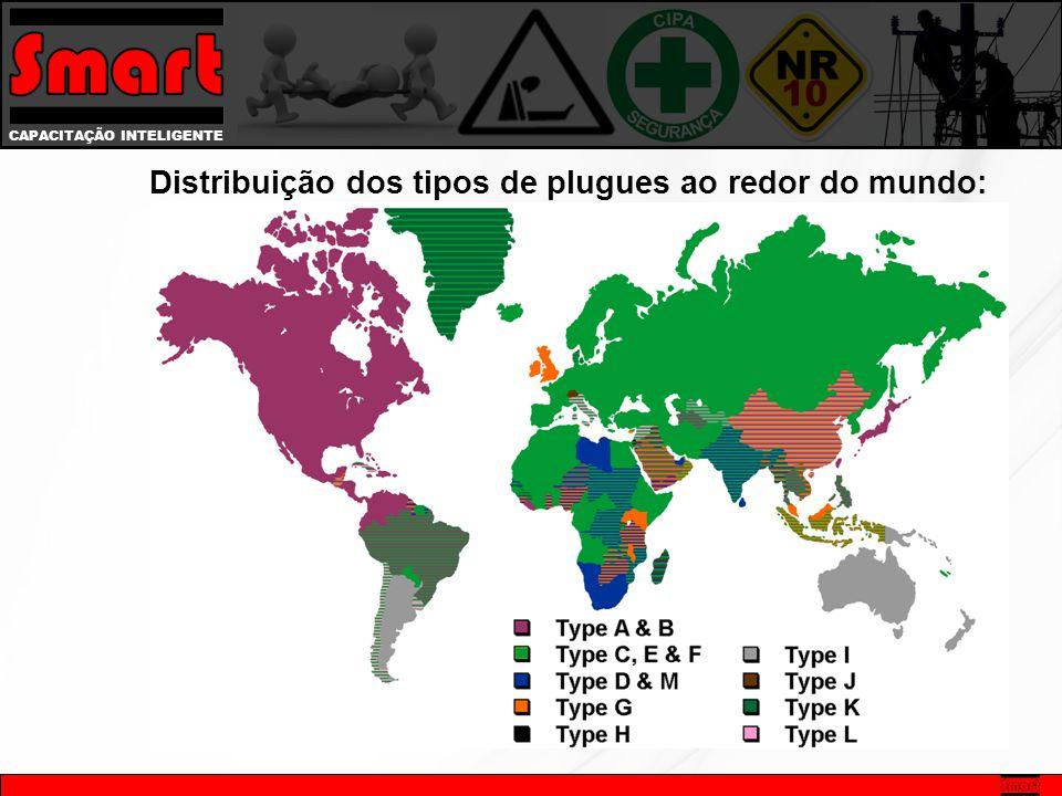 Distribuição dos tipos de plugues ao redor do mundo: