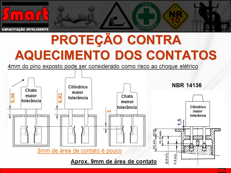 PROTEÇÃO CONTRA AQUECIMENTO DOS CONTATOS