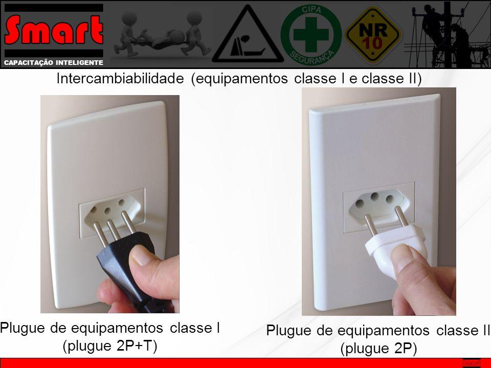 Intercambiabilidade (equipamentos classe I e classe II)