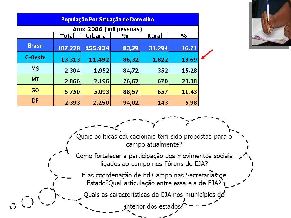 Quais as características da EJA nos municípios do