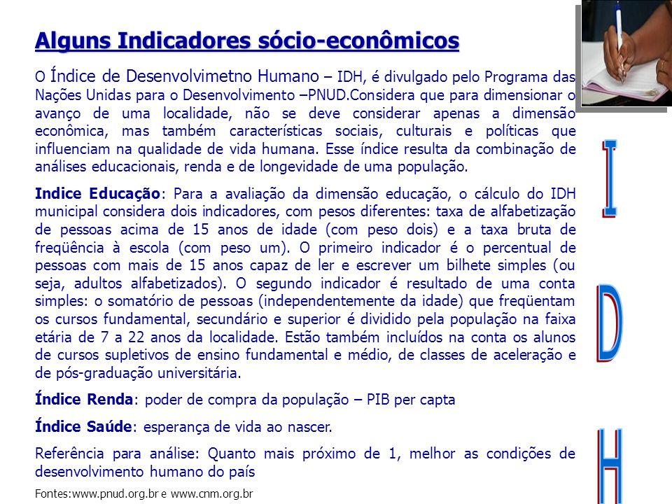 IDH Alguns Indicadores sócio-econômicos