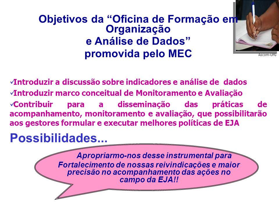 Possibilidades... Objetivos da Oficina de Formação em Organização
