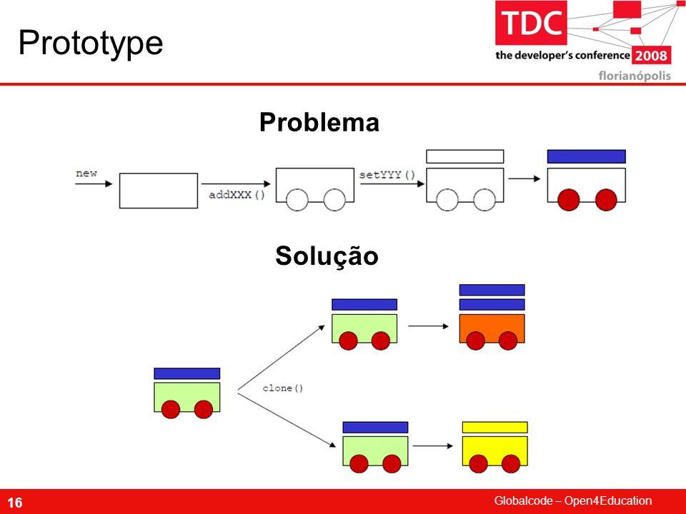 Prototype Problema Solução
