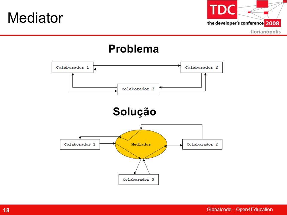 Mediator Problema Solução