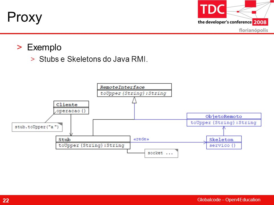 Proxy Exemplo Stubs e Skeletons do Java RMI.
