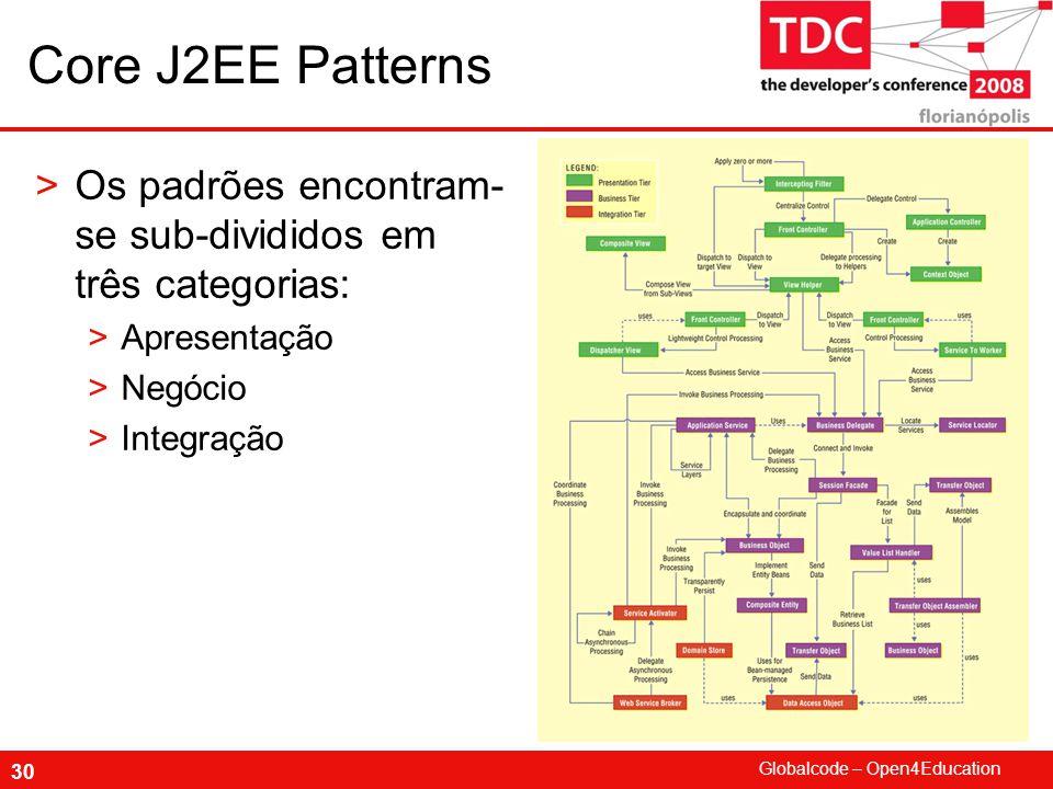 Core J2EE Patterns Os padrões encontram-se sub-divididos em três categorias: Apresentação. Negócio.