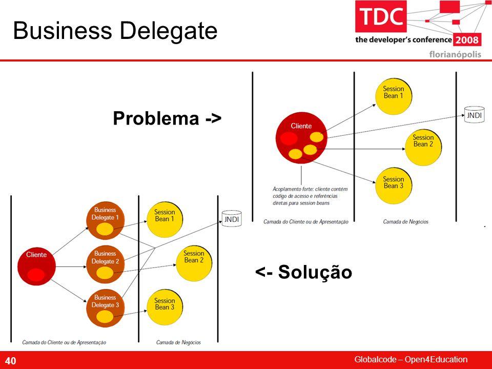 Business Delegate Problema -> <- Solução