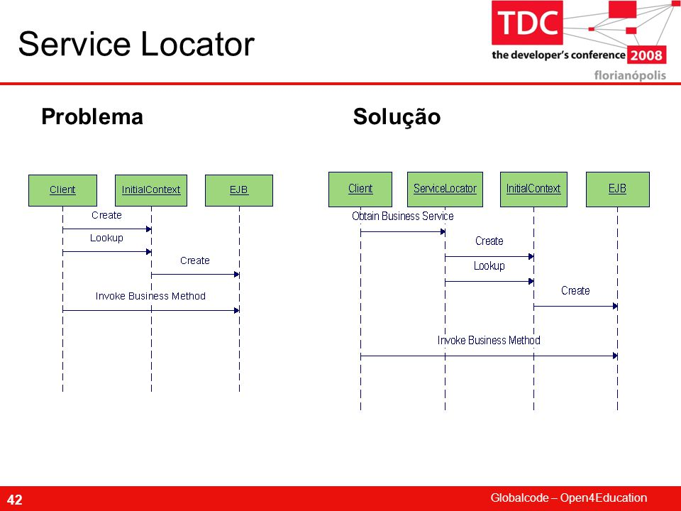 Service Locator Problema Solução