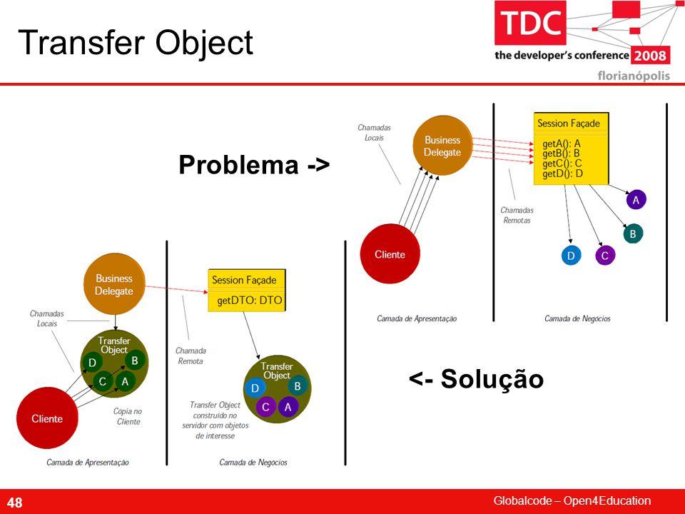 Transfer Object Problema -> <- Solução