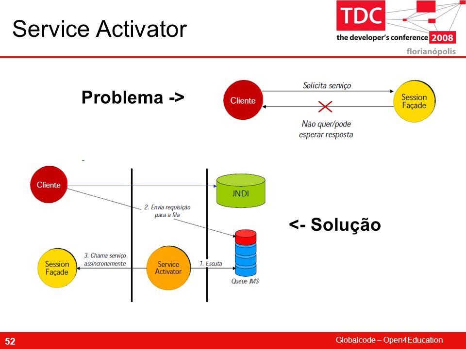 Service Activator Problema -> <- Solução