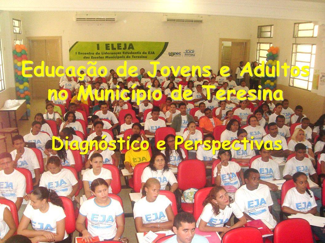 Educação de Jovens e Adultos no Município de Teresina