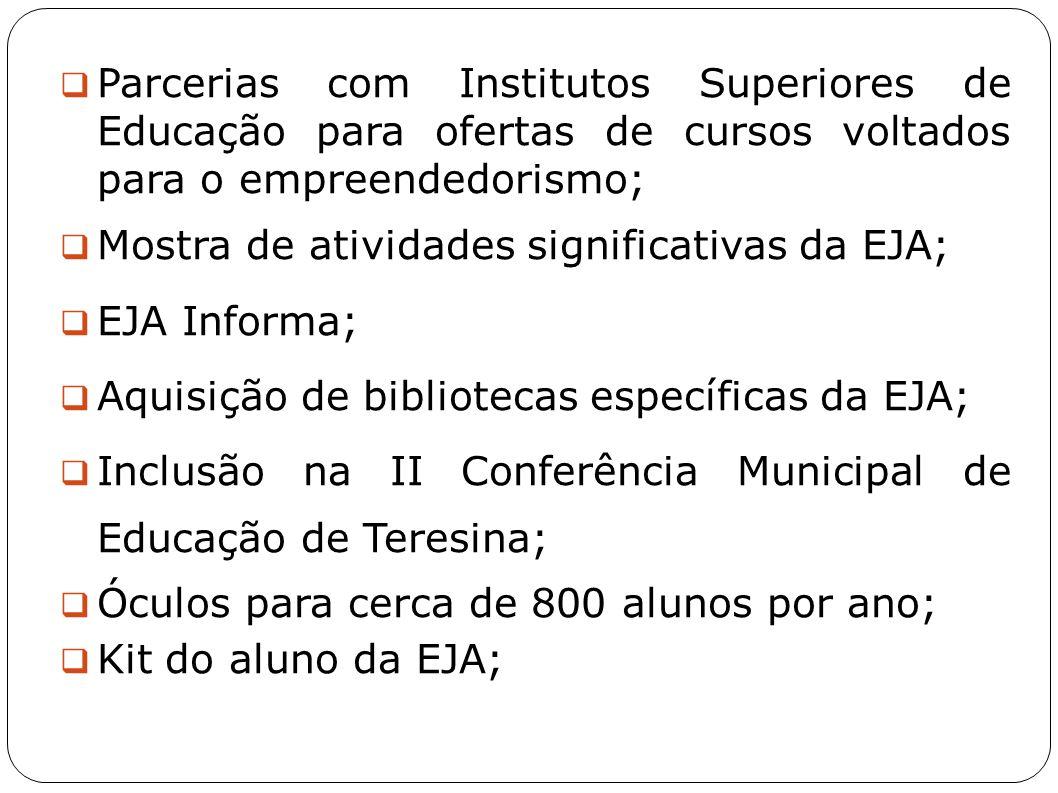 Parcerias com Institutos Superiores de Educação para ofertas de cursos voltados para o empreendedorismo;